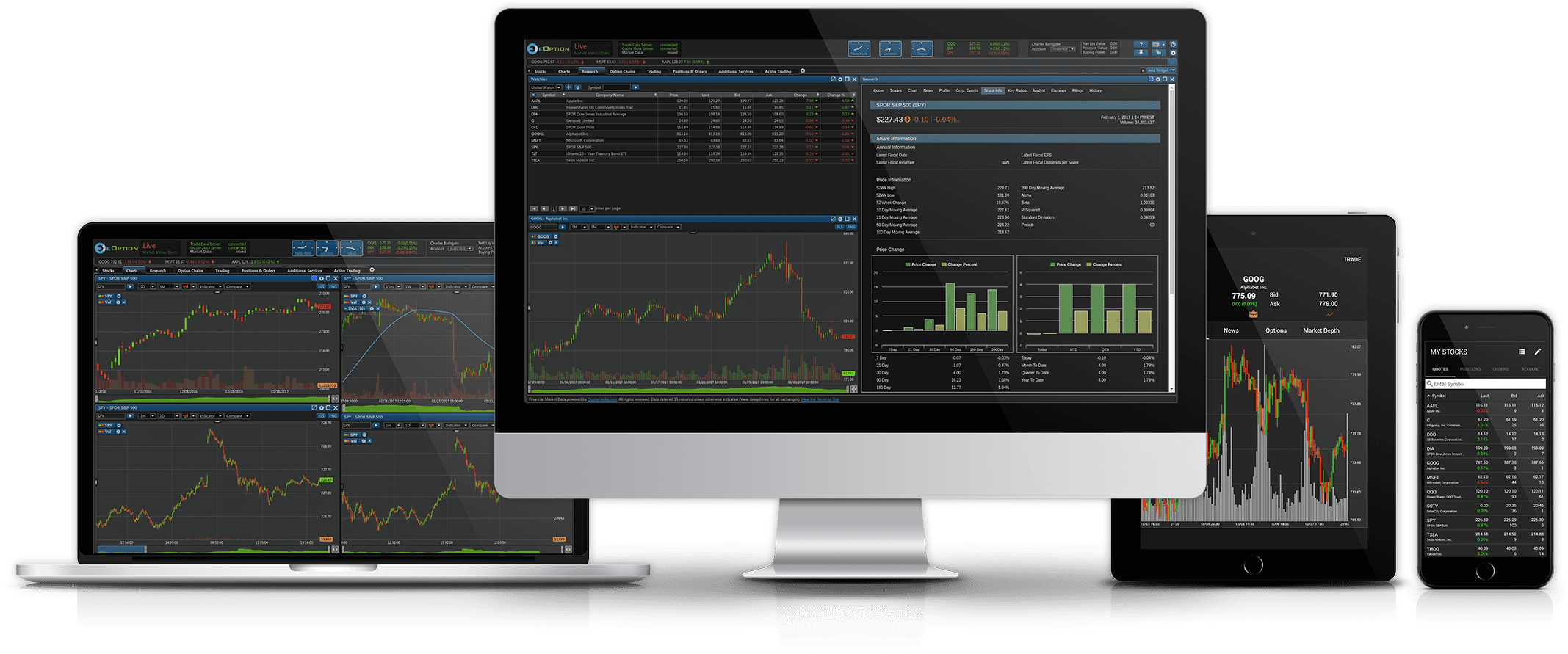 online stock and option trading on mobile, tablet, and desktop