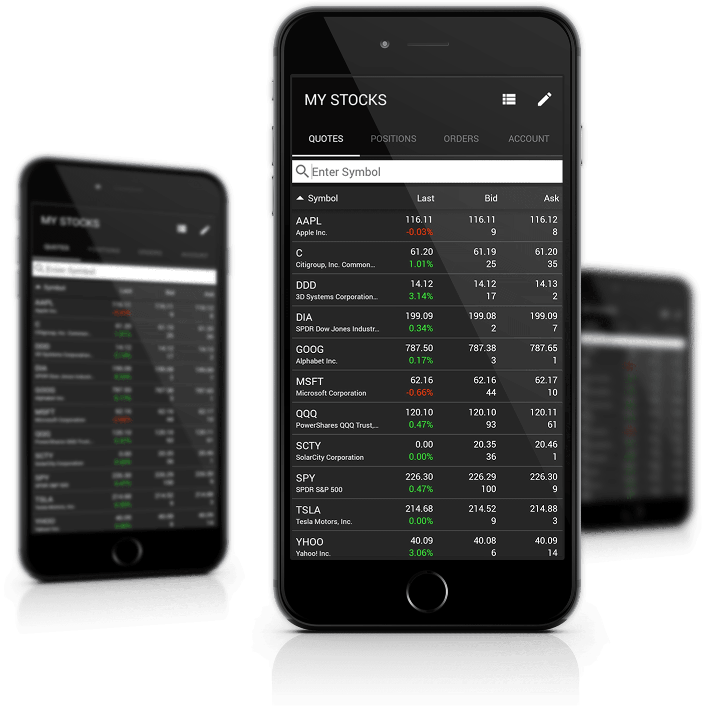 best mobile options trading platform