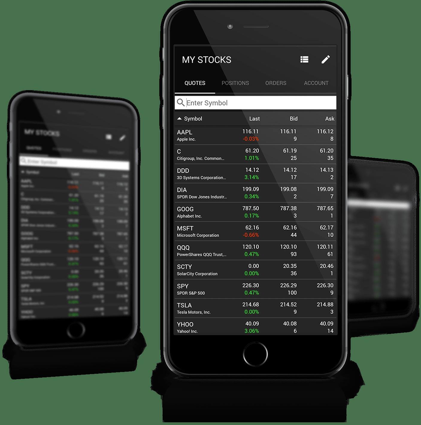 best mobile options trading platform